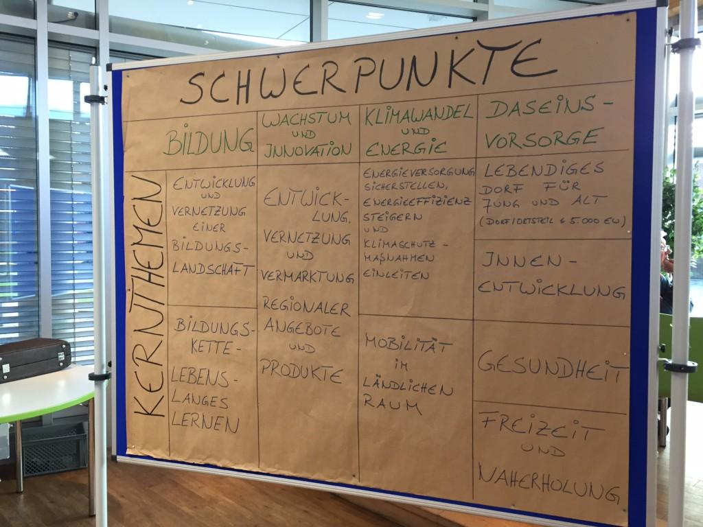 Workshop AktivRegion Alsterland